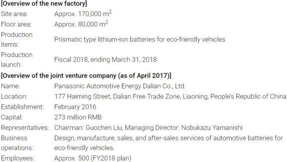 Panasonic Çin